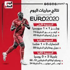 نتائج مباريات السبت في يورو 2020.. إنفوجراف - اليوم السابع