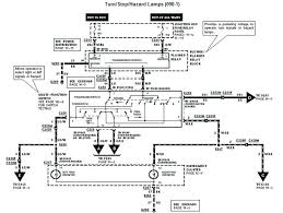 ford trailer plug wiring diagram fharates info 2012 ford f 150 trailer wiring diagram ford trailer plug wiring diagram as well as lovely ford trailer plug wiring diagram trailer wiring