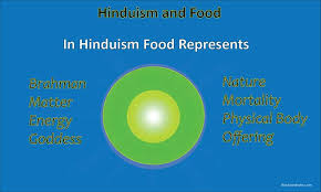 hinduism food and fasting