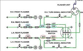 hazard warning lights the e type forum notice how the wire colours circled red change from g w to g r they should be g r all the way as seen in the 3 8 diagram the g w circled blue are all