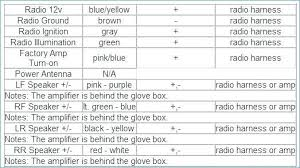 1998 toyota camry radio wiring diagram gallery wiring diagram sample 1998 toyota camry radio wiring diagram collection 1997 toyota camry le radio wiring diagram rh