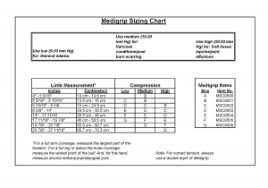 Medigrip Elastic Tubular Support Bandage Medline