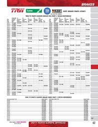 Brake Pad Cross Reference Chart Page 487 Offroad 2017
