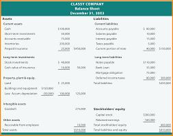 Format Balance Sheet 24 Company Balance Sheet Format Driverresume 6