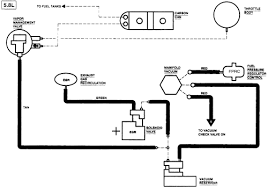 similiar 1996 f150 fuel system diagram keywords 19 vacuum diagram 1996 5 8l engines f150 f250 and f350