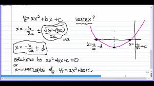 finding the x coordinate of the vertex of a parabola