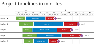 Project Timeline Excel Gantt Charts In Excel Excel Timelines Onepager Express
