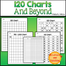 120 Charts And More Numbers From 1 1000 Number Charts