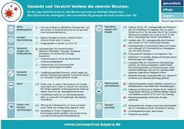 Was in bayern seit 28.4. Corona Regeln Bayern Vom 28 04 2021 Gemeinde Langfurth