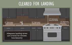 countertop landing areas kitchen layout