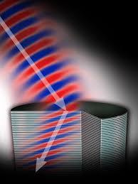 Negative-index metamaterial - Wikipedia