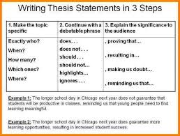 old phd thesis help writing custom expository essay on trump example of a thesis statement for an essay template image titled write a thesis statement step