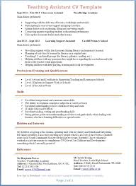 Examples Of Hobbies And Interests To Put On A Resume Beni Gebra