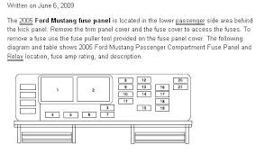 2007 ford mustang gt fuse box diagram wiring diagram libraries 2007 mustang fuse box diagram wiring diagrams u202292 mustang fuse box diagram wiring diagram schematics
