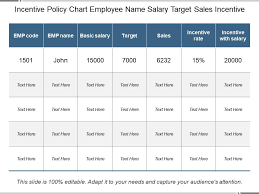Target Sales Chart Incentive Policy Chart Employee Name Salary Target Sales