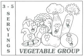 Healthy Foods Coloring Pages Healthy And Unhealthy Foods Coloring