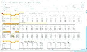 Business Plan Financial Projections Template Revenue