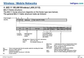 802 11 frame format mobile wireless networks