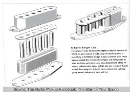 the gb&c pickup buying guide (aka the \