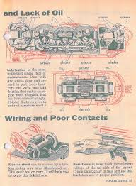 american flyer train parts diagram car fuse box and wiring amazon moreover rail car wiring diagrams furthermore electric train wiring diagrams as well electric train wiring