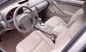acura tlx white interior. acura tl 2004 for sale tlx white interior