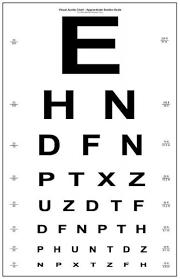 Alphabet Eye Chart Eye Chart Eye Chart Eye Sight Improvement Exam Pictures