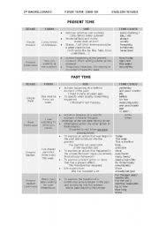English Verb Tenses Chart Worksheets Verb Tenses Chart Esl Worksheet By Magitch