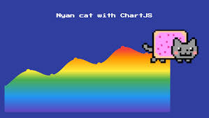 Three Things You Can Learn In Chart Js From Mimicking Nyan Cat