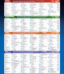 hawaii directv cur offer channel lineup