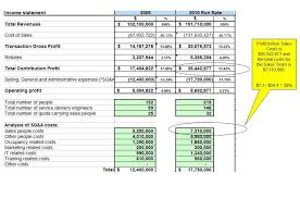 What Are Costs Of Sales Barca Fontanacountryinn Com