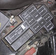 photo guide to the z32 fuses main fuse box