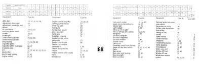 Bmw X3 Fuse Chart Bmw E46 Fuse Diagram Wiring Diagram General Helper