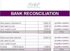 21 Best Bank Reconciliation Statement Template Excel Format Images