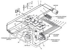 club cart wiring diagram club car battery wiring \u2022 wiring diagrams 1983 club car wiring diagram at 1980 Club Car Wiring Diagram