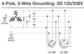 three phase 5 wire color codes wire center \u2022 120 208 volt 3 phase 4 wire colors at 208 3 Phase Wire Colors