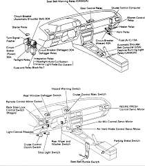 Ford Expedition Fuse Diagram