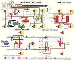truck air brakes diagram desert truck supply brake and truck air brakes diagram desert truck supply brake and suspension parts