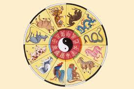 Chinese New Year Zodiac Charts
