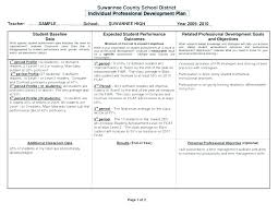 Personal Professional Development Plan Template Skills South