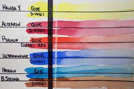 M Graham Color Chart Qor Watercolors Vs Davinci M Graham And Winsor Newton