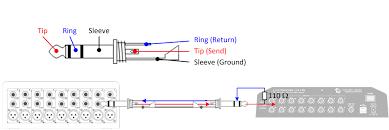 3 5mm jack wiring diagram images 5mm jack wiring diagram insert cable wiring diagramcablewiring harness diagram images