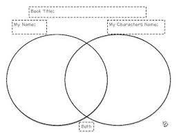 Venn Diagram Character Comparison Character Venn Diagram Compare And Contrast Teaching Reading