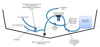 12 volt bilge pump wiring diagram wirdig shurflo pump wiring diagram get image about wiring diagram
