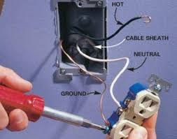 house wiring neutral to ground the wiring diagram hot neutral ground nilza house wiring
