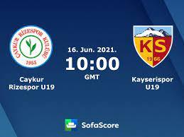 Caykur Rizespor U19 Kayserispor U19 live score, video stream and H2H  results - SofaScore