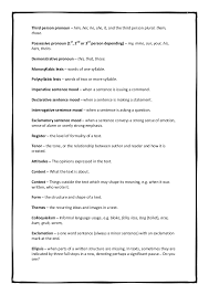 a level english glossary 3