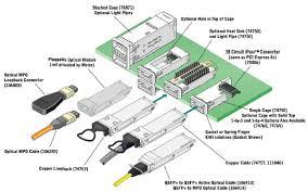molex wire diagram wiring diagram molex qsfp active optical cables mouser molex qsfp active optical cables diagram