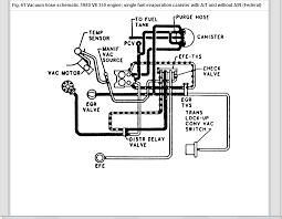 1980 chevy k5 4x4 auto sbc 350 4 bbl q jet need vacuum line