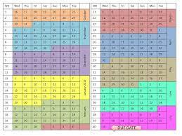 Pregnacy Clander My Pregnant Calendar Due Date Dianaruths Journal