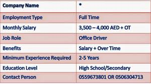 Office Salary Office Driver Required With 3500 Salary Overtime Uae Labours